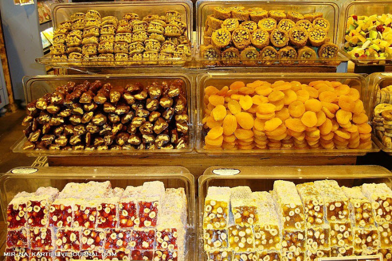 egypt confectionery market